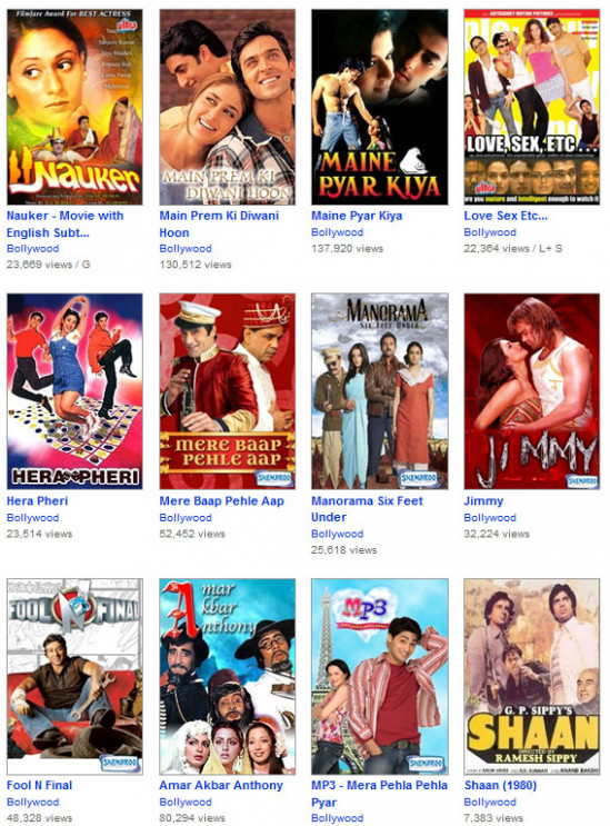 Bollywood Box Office Collection 2013 Report with Cost ...