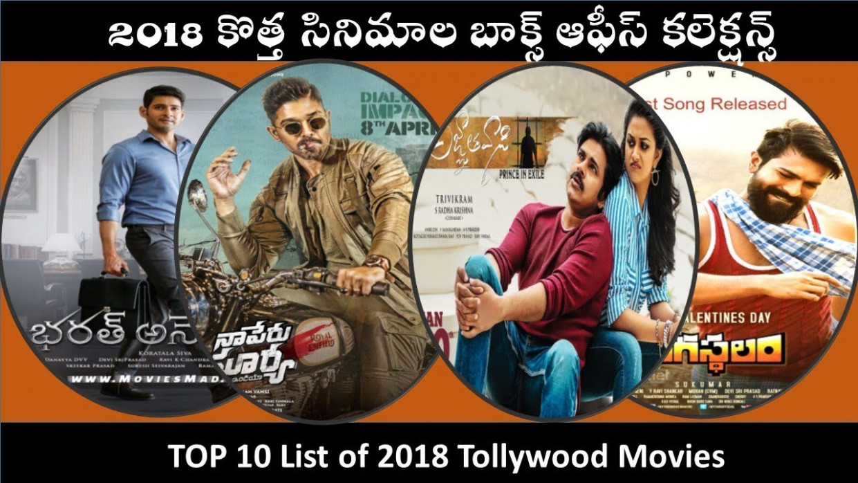 Highest Collections Of TOP-10 Tollywood Movies At Box ...
