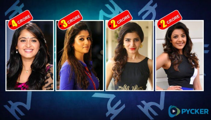 Highest Paid Actresses In Tollywood | Top 10 Telugu ...