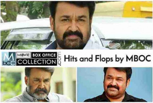 MBOC | Bollywood Box Office 2018, Hollywood Collection Day ..
