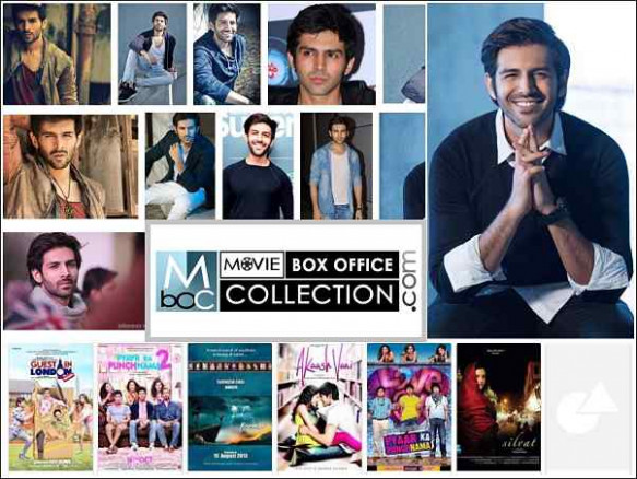 Telugu Box Office Collection 2017 Top 10 Tollywood | Autos ...