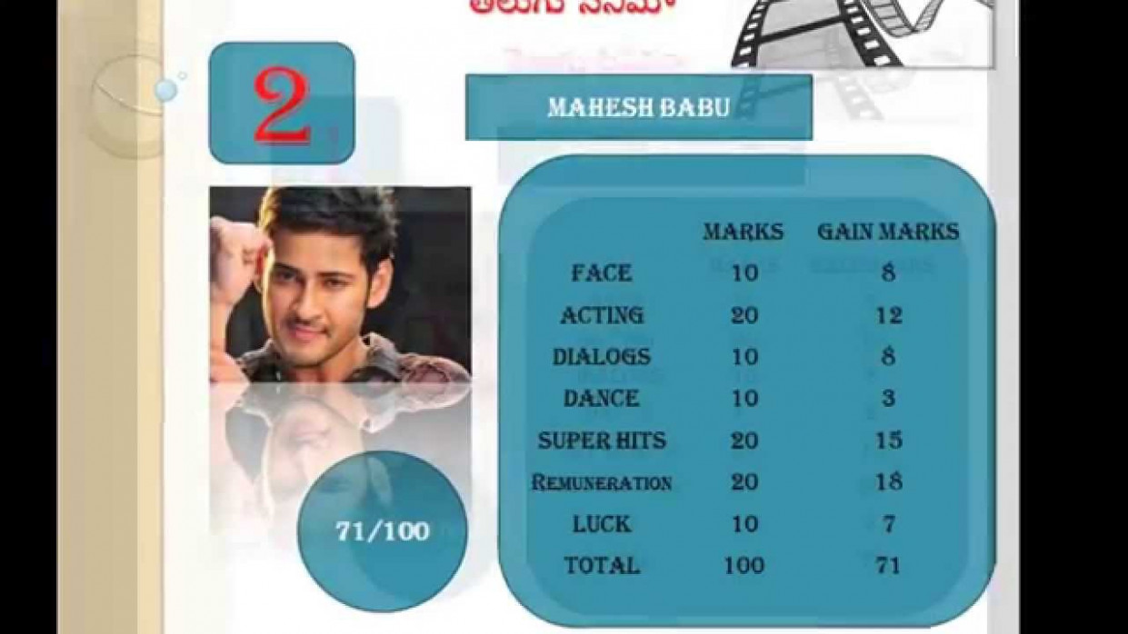 Telugu heros ranking - YouTube