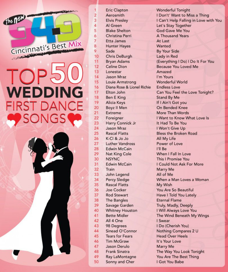 The New 94.9 Top 50 Wedding First Dance Songs! | Music We ...