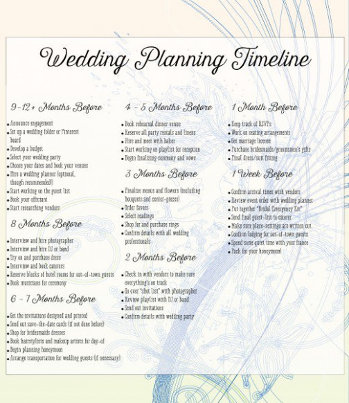 Things Needed for Planning a Wedding: A Complete Checklist ...