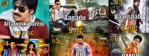 Tollywood Top 10 Movies 1st Day Collections Shares ...
