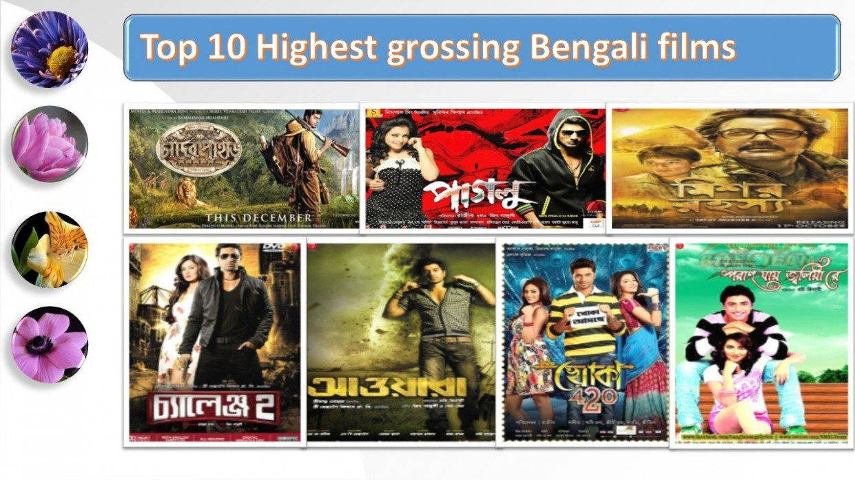Top 10 Highest grossing Bengali films || as of December ...