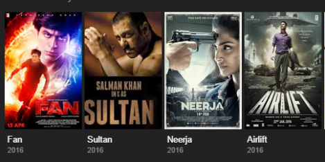 Top 10 List of Bollywood Movies Free Download Online HD MP4