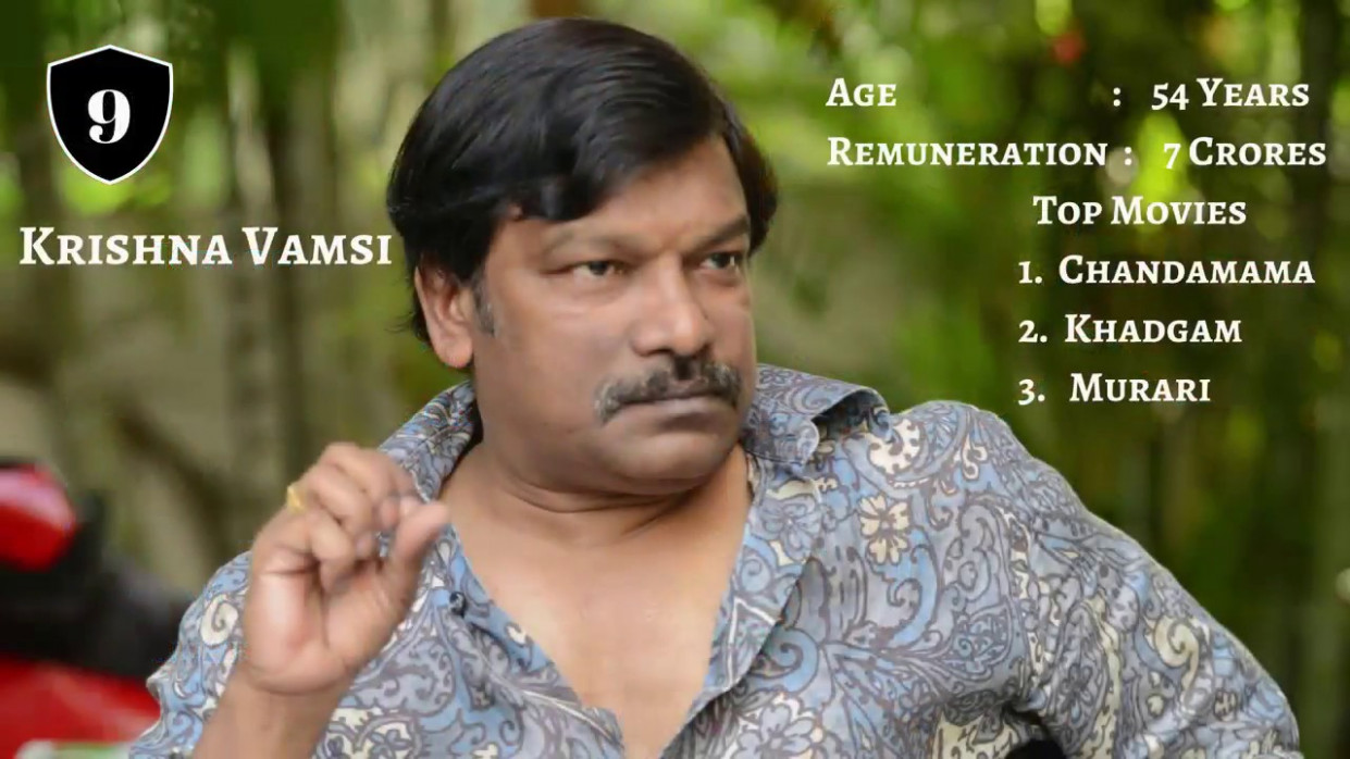 Top 10 Tollywood Directors and their remuneration ...