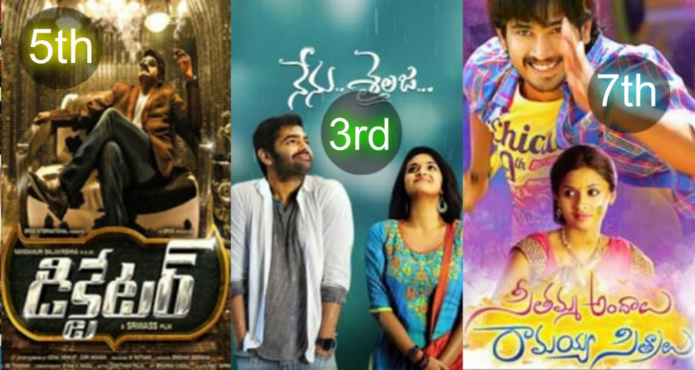 Top 8 Tollywood Grossers Of 2016 At US Box-Office ...