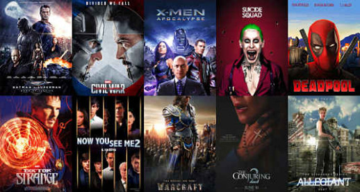 All Time Hollywood Movies Box Office Collection 2016-2017 ...