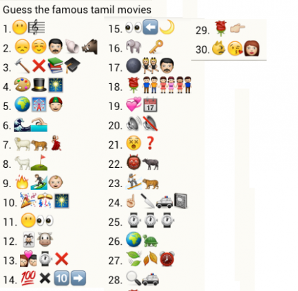 Guess the famous tamil movie names | Tufing.com