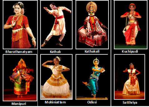 Classical dances of India – Compiled by Aarthy Natarajan
