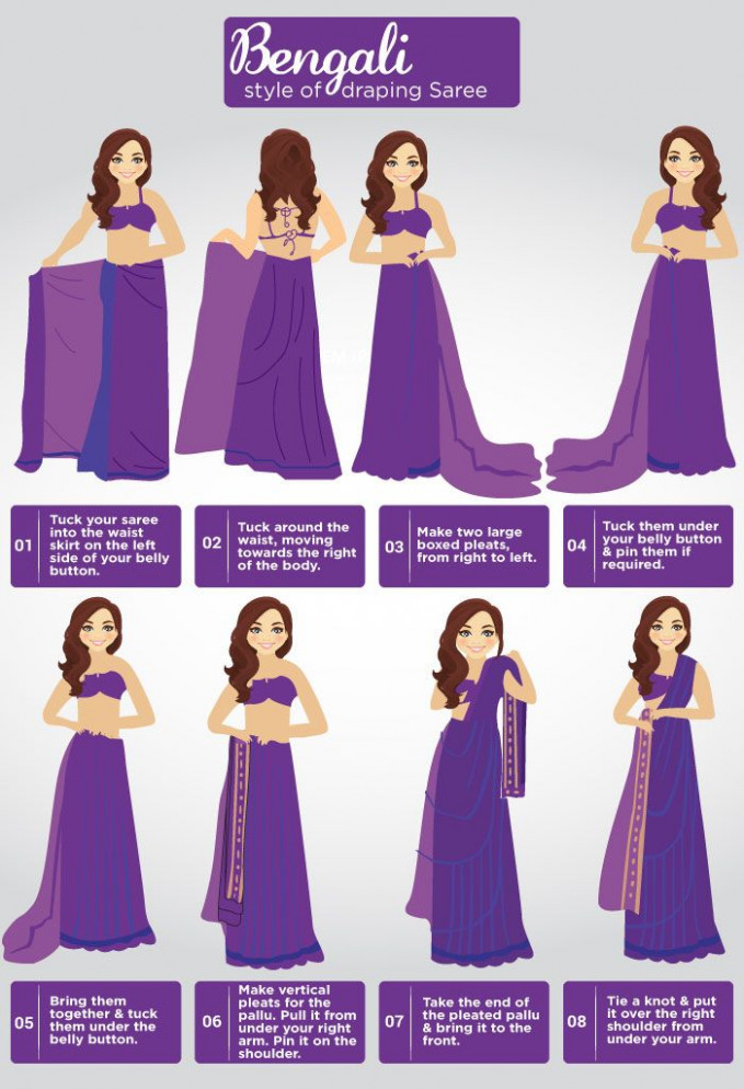 How To Wear A Saree In Different Ways - Step By Step