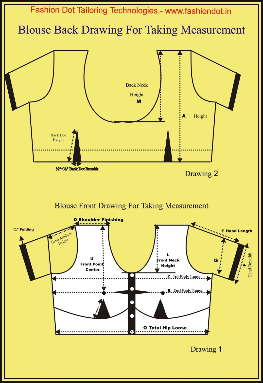 Tailoring Class: How To Take Blouse Measurement From Customers