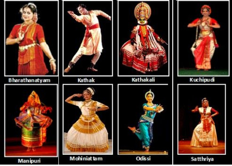 The different types of classical dances from India  Dance