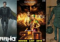 18 Upcoming Complete South Indian Movies List 2018 with ..