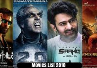 20 Upcoming Tamil Movies Complete List 2018   2.0   Saaho … – new bollywood movie 2