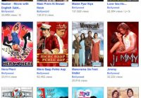 Bollywood Box Office Collection 2013 Report with Cost ..