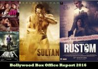 Bollywood Box Office Report 2016: Box Office Collection ..