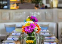 Bollywood Bridal Shower: East Meets West – All Things JP ..