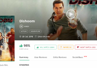 Dishoom (2016) Bollywood Movie Download free in HD 720p ..