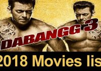 Few Bollywood Movies to look forward to in 2018    Daily ..