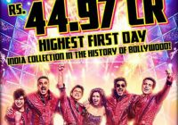 Happy New Year: Movie Budget  – bollywood new movie collection