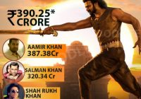 Prabhas dethrones Aamir Khan to become the King of ..
