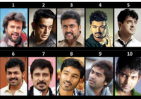 Tamil Cinema actor  – tollywood actors caste list