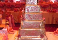 Team Wedding Blog Bollywood Weddings; Hot Wedding Theme ..