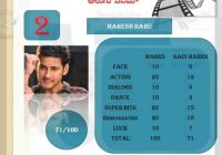 Telugu heros ranking – YouTube – tollywood heroes ranking