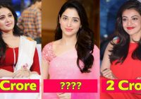 Top 10 Highest Paid Actresses In Tollywood 2017 – YouTube – top paid tollywood actress