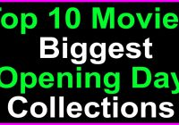 Top 10 Telugu Movies First Day Boxoffice Collections In ..