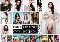 Top 10 tollywood movies box office collection all time – box office collection tollywood movie